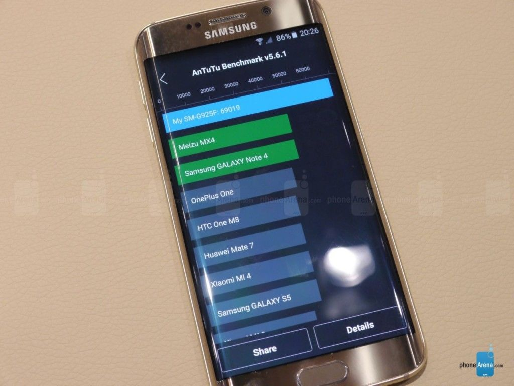 Galaxy-S6-Edge-AnTuT