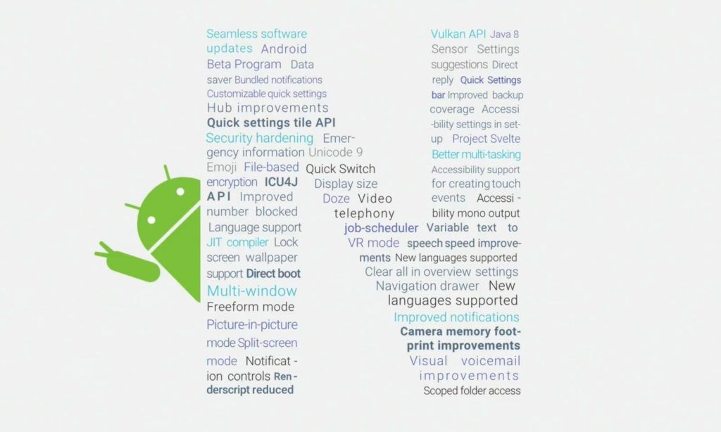 Android-N-Developer-Preview-3