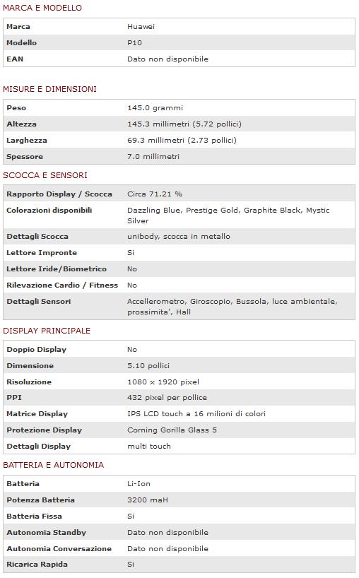 Huawei P10 Scheda tecnica e miglior prezzo Huawei