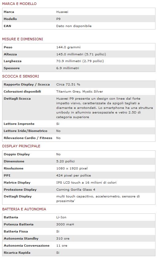Huawei P9 Scheda tecnica
